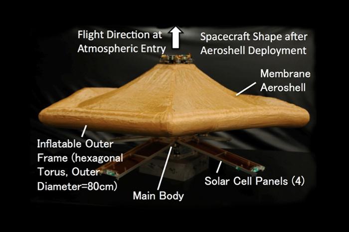 超小型惑星探査機開発部門